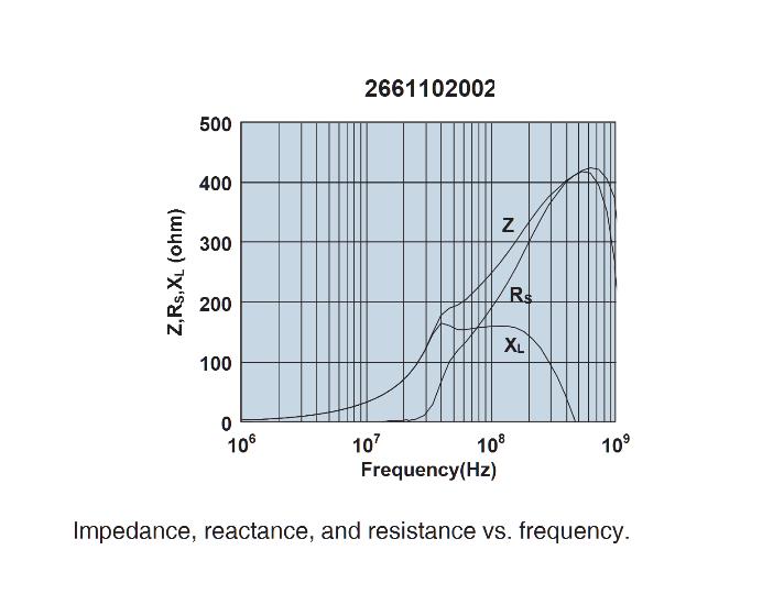Round Cable Emi Suppression Cores 2661102002